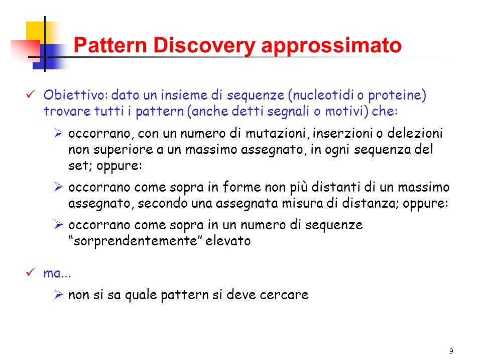 10 Pattern Discovery approssimato Problema 1 INPUT: una sequenza S sullalfabeto, due valori e,q N OUTPUT: tutti i pattern che occorrono in S almeno q volte con al più e mismatches