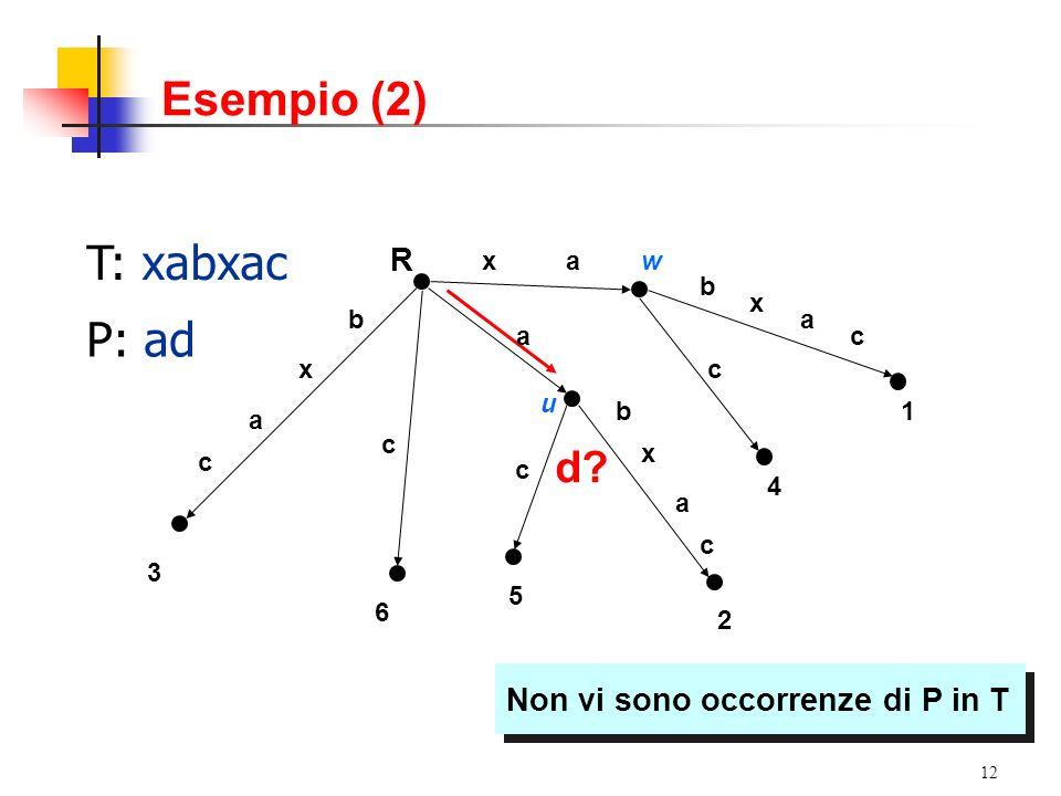 12 d? T: xabxac P: ad axw b x a c c a c x a c b x a c c 3 6 5 2 4 1 u b R Non vi sono occorrenze di P in T Esempio (2)