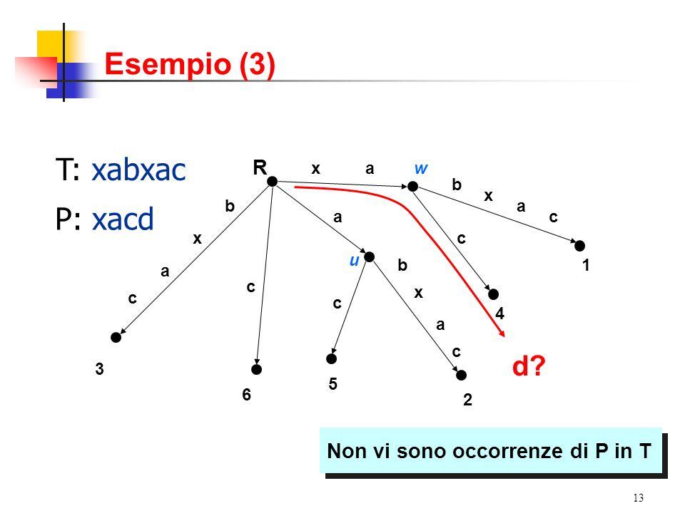 13 d? T: xabxac P: xacd axw b x a c c a c x a c b x a c c 3 6 5 2 4 1 u b R Non vi sono occorrenze di P in T Esempio (3)