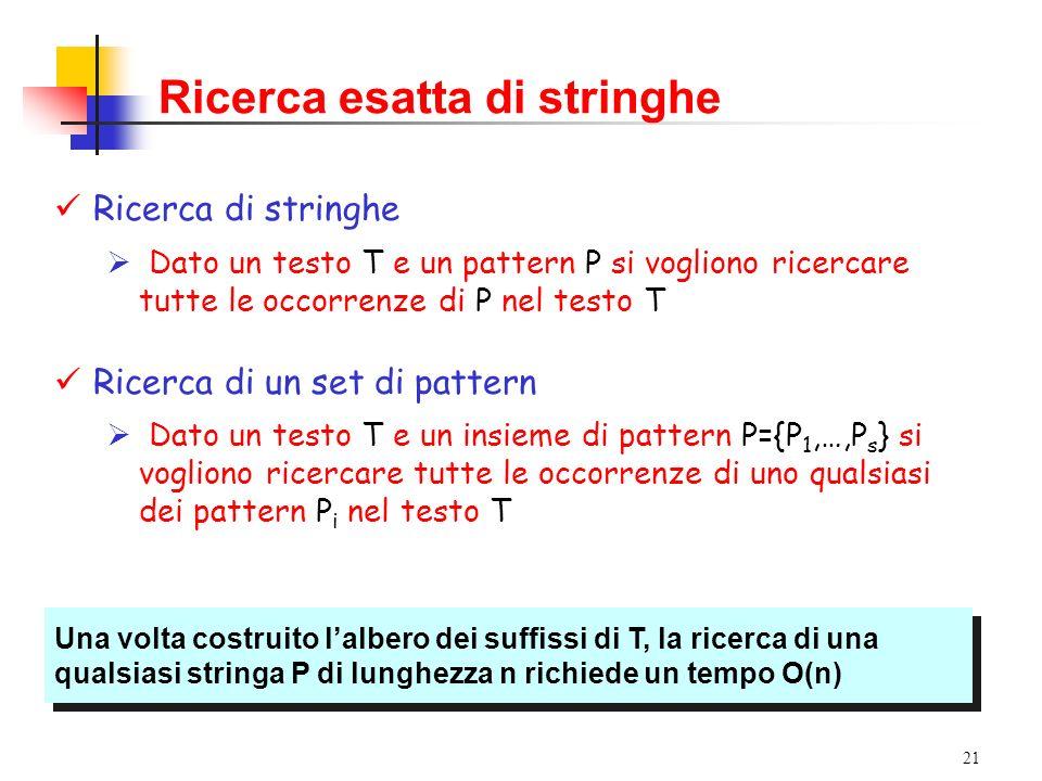 21 Una volta costruito lalbero dei suffissi di T, la ricerca di una qualsiasi stringa P di lunghezza n richiede un tempo O(n) Una volta costruito lalb