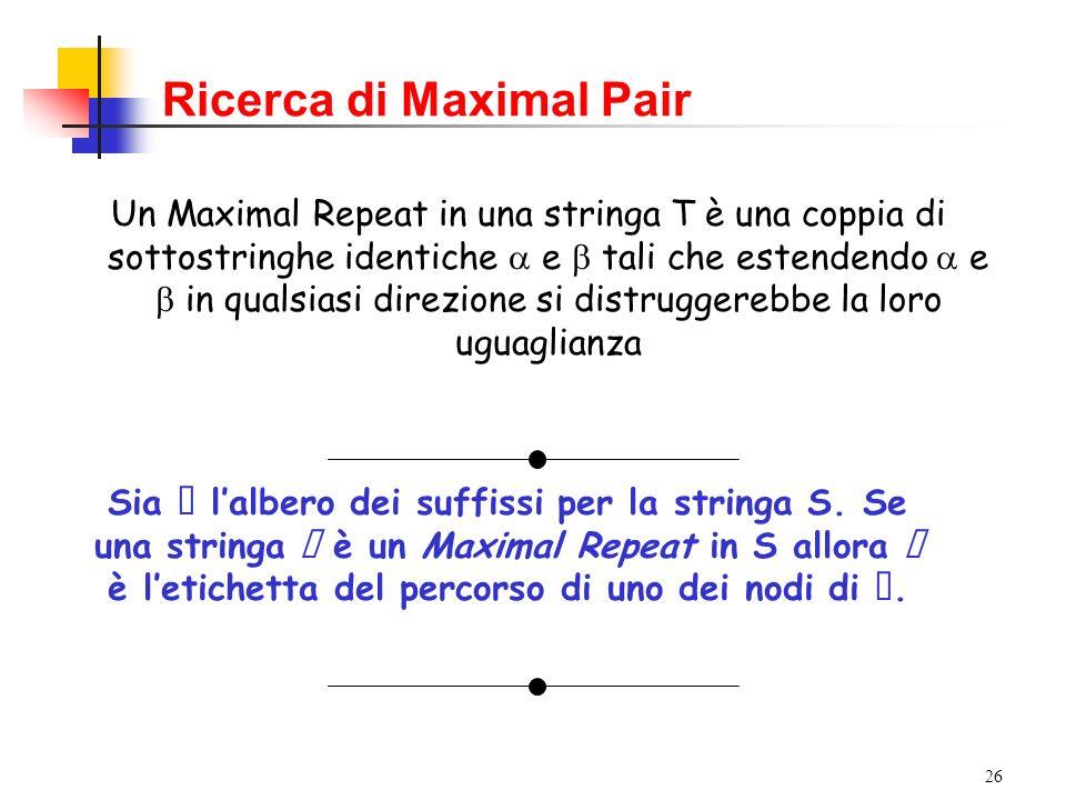 26 Sia lalbero dei suffissi per la stringa S. Se una stringa è un Maximal Repeat in S allora è letichetta del percorso di uno dei nodi di. Ricerca di
