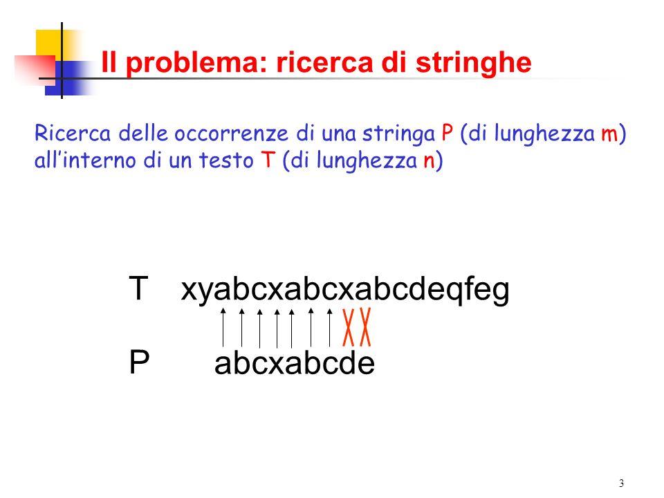 4 xyabcxabcxabcdeqfegT Pabcxabcde xyabcxabcxabcdeqfeg Risolvibile in tempo O(n+m) (O(m) per il preprocessing di P e O(n) per la ricerca delle occorrenze di P in T) tramite: 4 algoritmo di Boyer-Moore 4 algoritmo di Knuth-Morris-Pratt Il problema: ricerca di stringhe Ricerca delle occorrenze di una stringa P (di lunghezza m) allinterno di un testo T (di lunghezza n)
