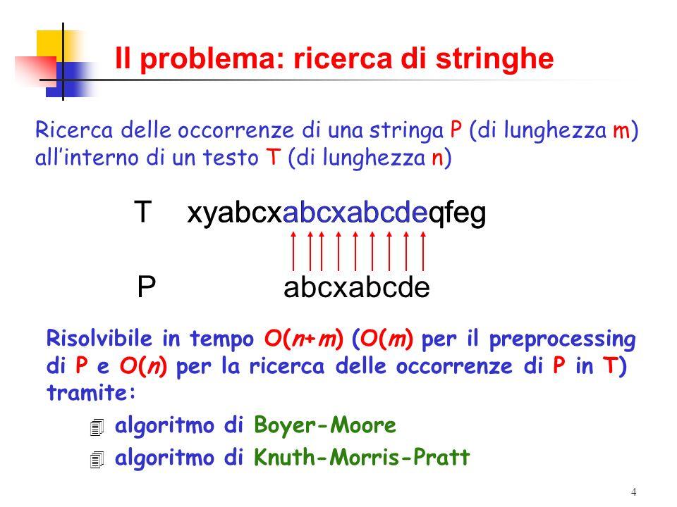 5 La soluzione con alberi di suffissi Si impiega: un tempo O(n) per la costruzione dellalbero dei suffissi (Suffix Tree, ST) di T un tempo O(m) per la ricerca delle occorrenze di P in T È possibile costruire il ST per il testo T una sola volta e poi cercare più stringhe P in tempo proporzionale alla lunghezza di ciascuna stringa