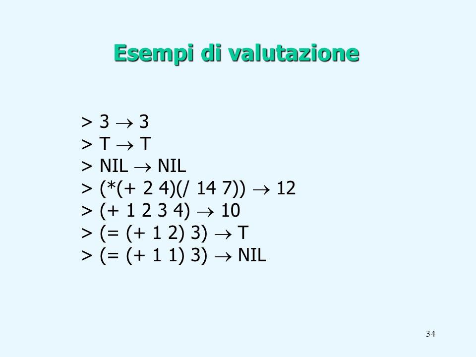 34 > 3 3 > T T > NIL NIL > (*(+ 2 4)(/ 14 7)) 12 > (+ 1 2 3 4) 10 > (= (+ 1 2) 3) T > (= (+ 1 1) 3) NIL Esempi di valutazione