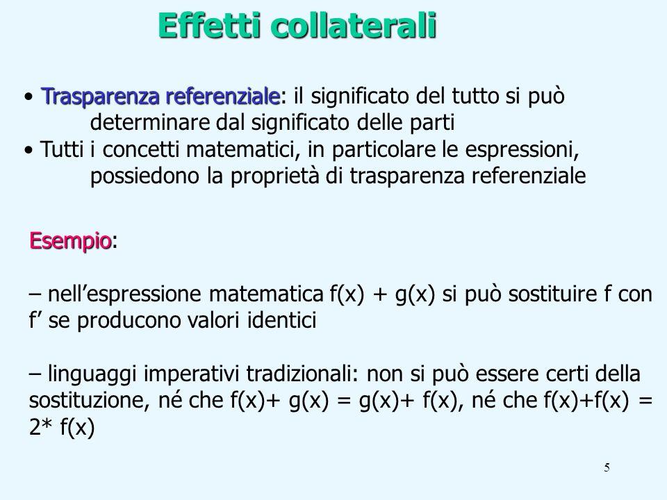5 Effetti collaterali Trasparenza referenziale Trasparenza referenziale: il significato del tutto si può determinare dal significato delle parti Tutti i concetti matematici, in particolare le espressioni, possiedono la proprietà di trasparenza referenziale Esempio Esempio: – nellespressione matematica f(x) + g(x) si può sostituire f con f se producono valori identici – linguaggi imperativi tradizionali: non si può essere certi della sostituzione, né che f(x)+ g(x) = g(x)+ f(x), né che f(x)+f(x) = 2* f(x)