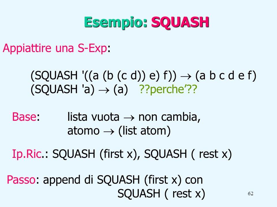 62 Appiattire una S-Exp: (SQUASH ((a (b (c d)) e) f)) (a b c d e f) (SQUASH a) (a) perche .
