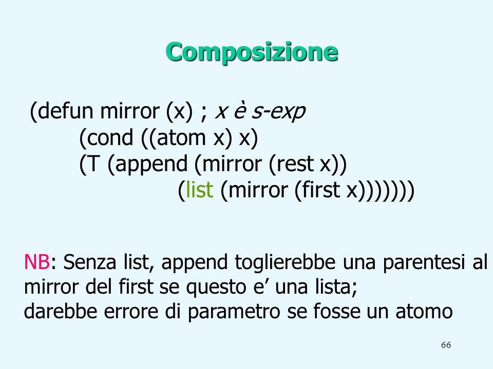 66 (defun mirror (x) ; x è s-exp (cond ((atom x) x) (T (append (mirror (rest x)) (list (mirror (first x))))))) NB: Senza list, append toglierebbe una parentesi al mirror del first se questo e una lista; darebbe errore di parametro se fosse un atomo Composizione