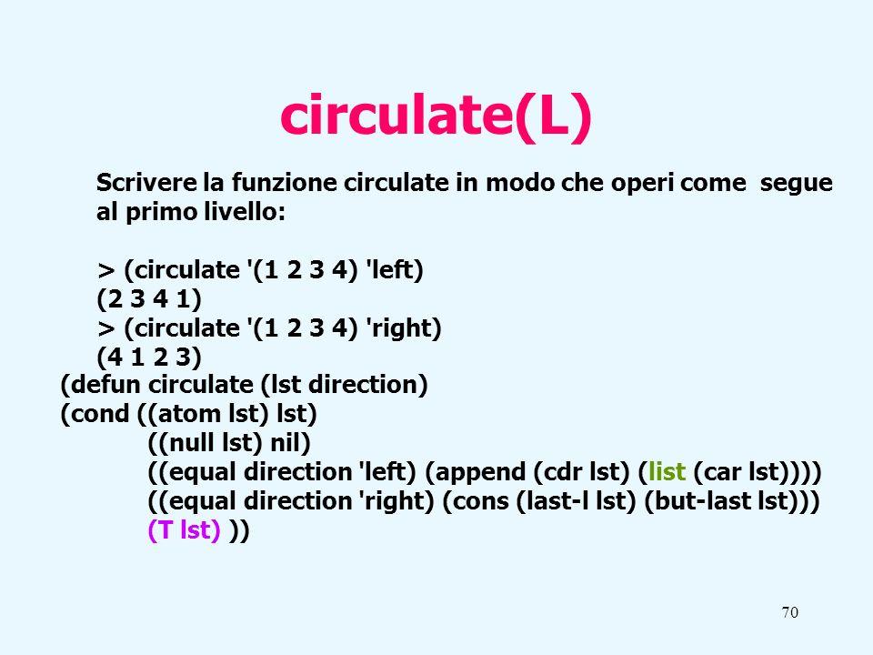 70 circulate(L) Scrivere la funzione circulate in modo che operi come segue al primo livello: > (circulate (1 2 3 4) left) (2 3 4 1) > (circulate (1 2 3 4) right) (4 1 2 3) (defun circulate (lst direction) (cond ((atom lst) lst) ((null lst) nil) ((equal direction left) (append (cdr lst) (list (car lst)))) ((equal direction right) (cons (last-l lst) (but-last lst))) (T lst) ))
