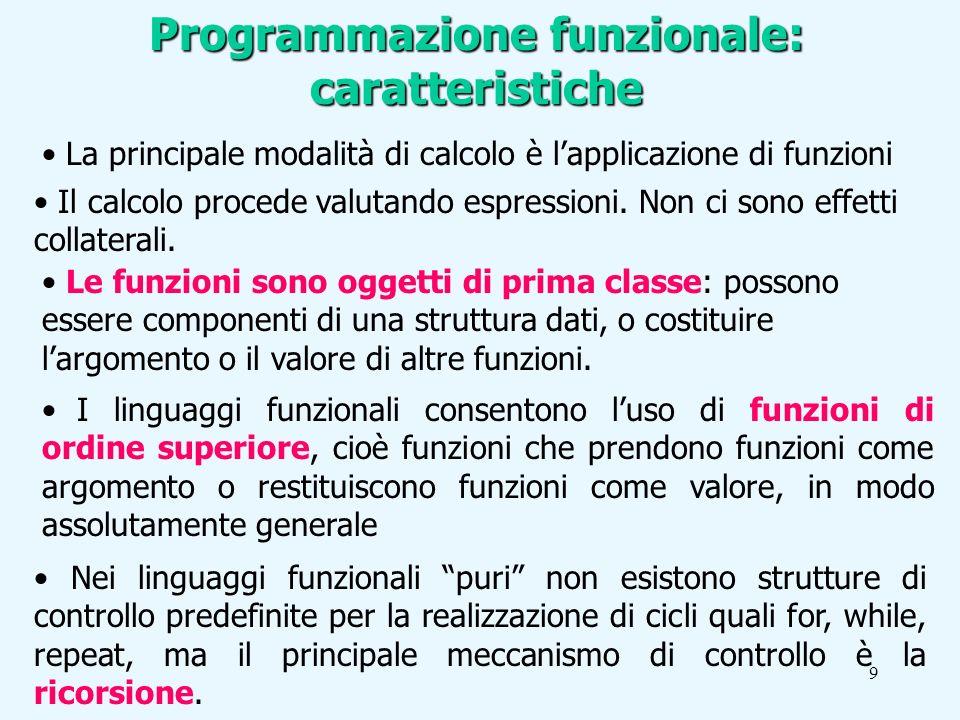 9 Programmazione funzionale: caratteristiche La principale modalità di calcolo è lapplicazione di funzioni Nei linguaggi funzionali puri non esistono strutture di controllo predefinite per la realizzazione di cicli quali for, while, repeat, ma il principale meccanismo di controllo è la ricorsione.