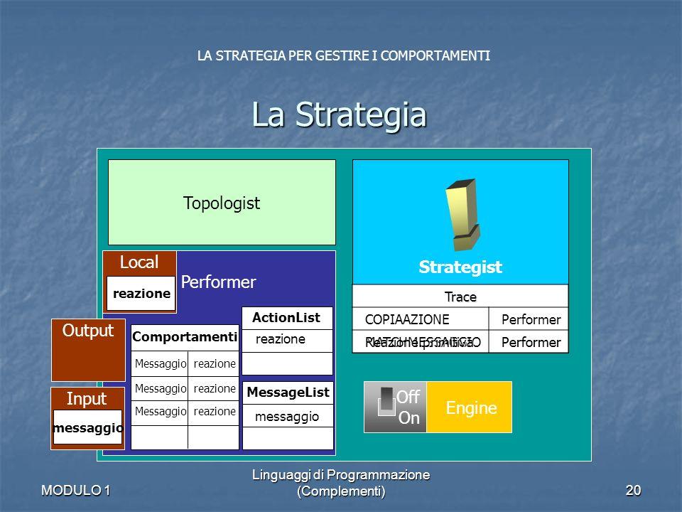 MODULO 1 Linguaggi di Programmazione (Complementi)20 La Strategia LA STRATEGIA PER GESTIRE I COMPORTAMENTI StrategistTrace Engine Off On COPIAAZIONEPe