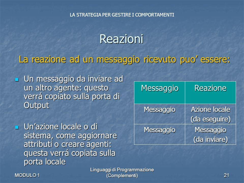 MODULO 1 Linguaggi di Programmazione (Complementi)21 Un messaggio da inviare ad un altro agente: questo verrá copiato sulla porta di Output Un messagg