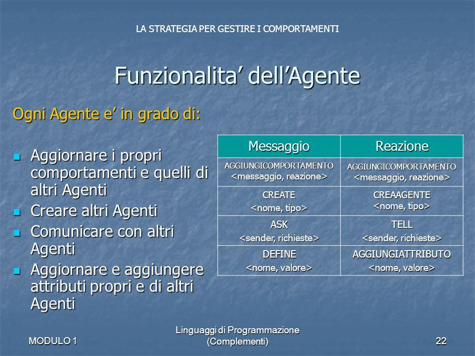 MODULO 1 Linguaggi di Programmazione (Complementi)22 MessaggioReazione AGGIUNGICOMPORTAMENTO AGGIUNGICOMPORTAMENTO CREATE CREAAGENTE CREAAGENTE ASK TE