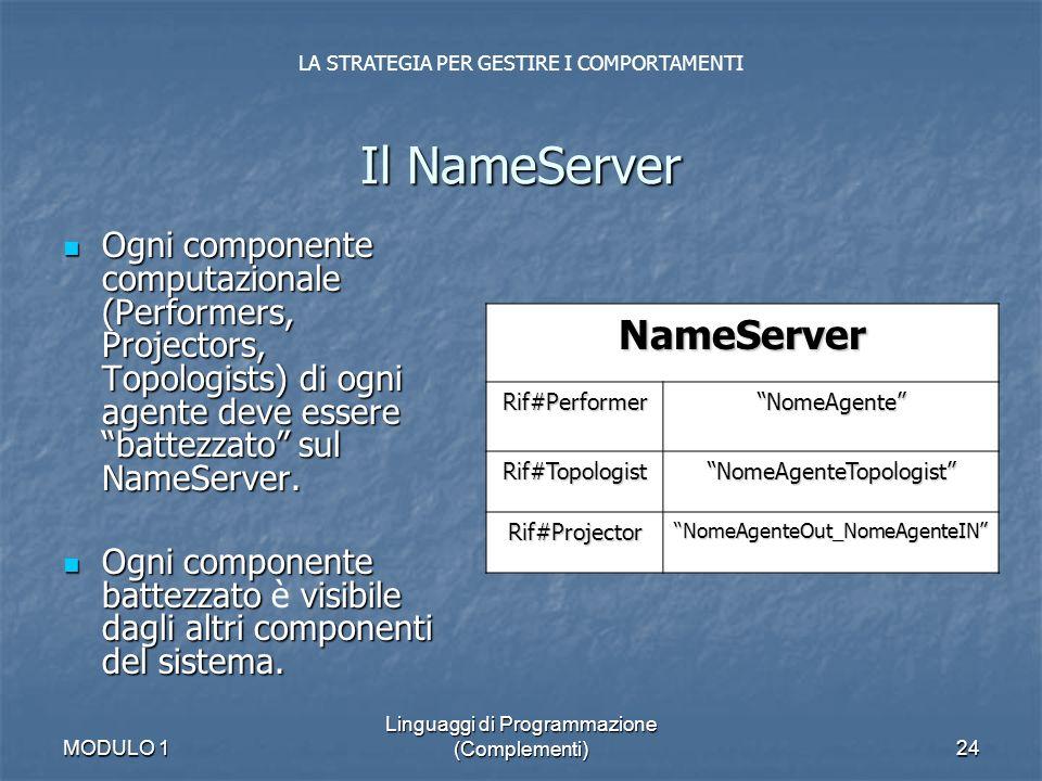 MODULO 1 Linguaggi di Programmazione (Complementi)24 Ogni componente computazionale (Performers, Projectors, Topologists) di ogni agente deve essere b