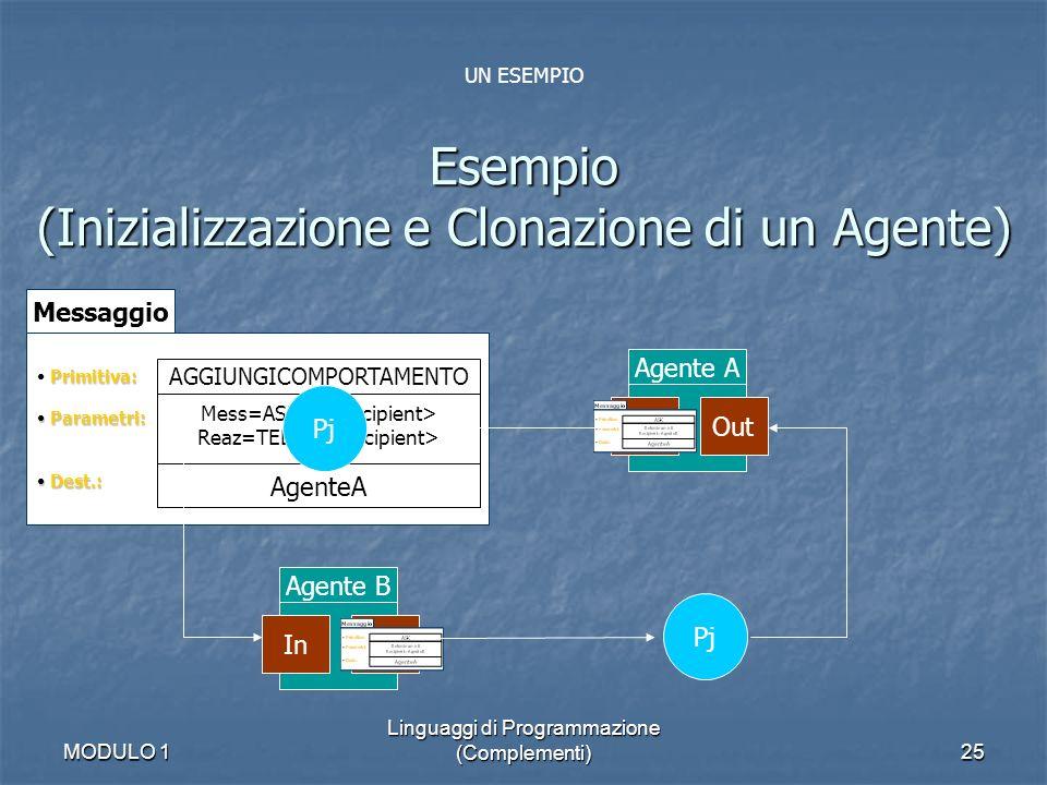MODULO 1 Linguaggi di Programmazione (Complementi)25 Esempio (Inizializzazione e Clonazione di un Agente) UN ESEMPIO Agente A InOut Messaggio Primitiv