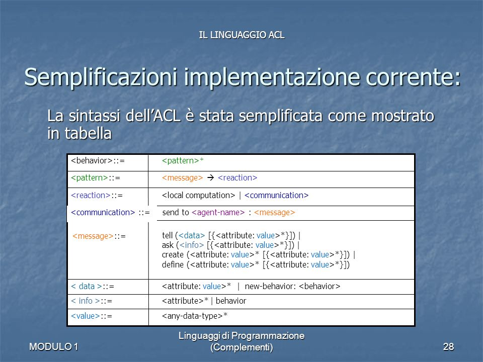 MODULO 1 Linguaggi di Programmazione (Complementi)28 Semplificazioni implementazione corrente: IL LINGUAGGIO ACL * ::= * | behavior ::= * | new-behavior: ::= tell ( [{ *}]) | ask ( [{ *}]) | create ( * [{ *}]) | define ( * [{ *}]) ::= send to : | ::= ::= + ::= La sintassi dellACL è stata semplificata come mostrato in tabella
