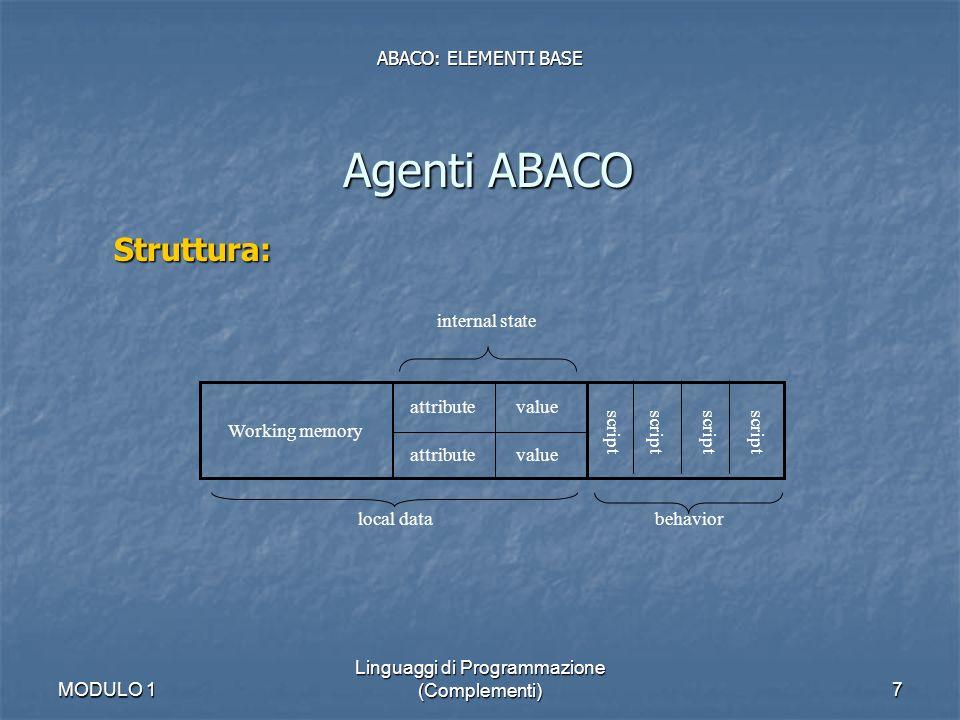 MODULO 1 Linguaggi di Programmazione (Complementi)8 ACL (Agent Communication Language) ABACO: ELEMENTI BASE * ; * ::= *   behavior ::= *   new-behavior: ::= tell ( [{ *}])   ask ( [{ *}])   create ( * [{ *}])   define ( * [{ *}]) ::= +   + ::= all ( )   anyof ( ) ::= send to : ::=   ::=   ; ::= [IF ]   ::= + ::= [IF ]   [IF ] //