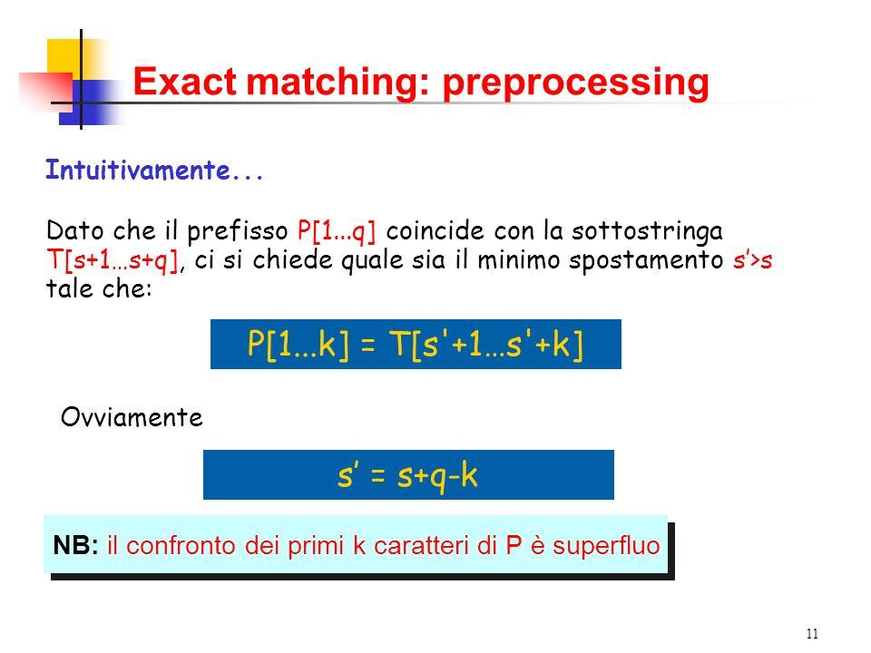 11 Exact matching: preprocessing Intuitivamente... Dato che il prefisso P[1...q] coincide con la sottostringa T[s+1…s+q], ci si chiede quale sia il mi