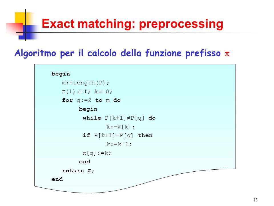 13 Exact matching: preprocessing Algoritmo per il calcolo della funzione prefisso begin m:=length(P); (1):=1; k:=0; for q:=2 to m do begin while P[k+1