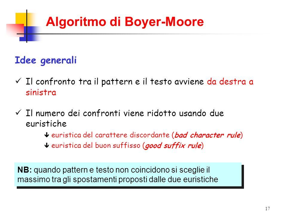 17 Algoritmo di Boyer-Moore Idee generali Il confronto tra il pattern e il testo avviene da destra a sinistra Il numero dei confronti viene ridotto us
