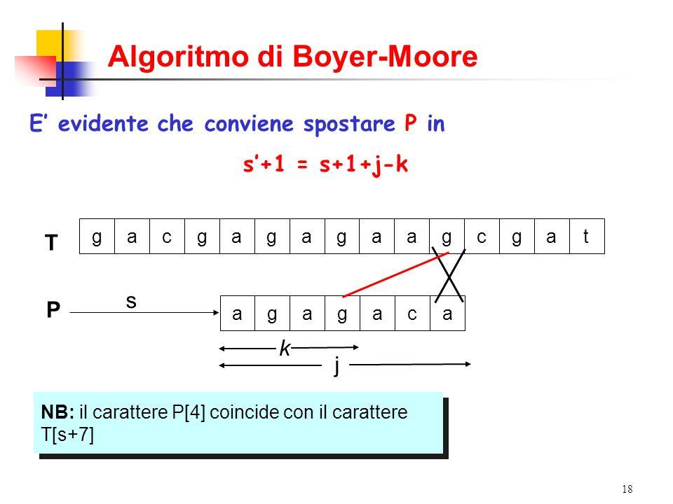 18 T gacgagagaagcgat P s agagaca Si supponga di essere nella seguente situazione con P in s NB: il carattere P[4] coincide con il carattere T[s+7] NB: