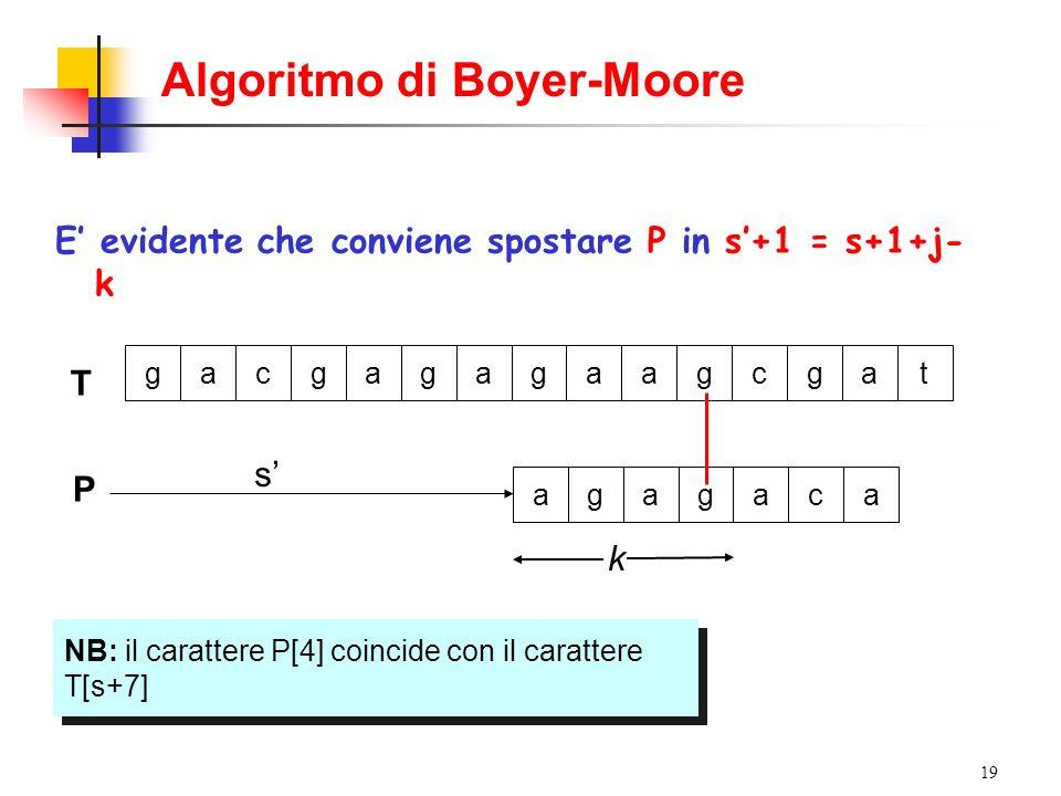 19 T gacgagagaagcgat P s agagaca E evidente che conviene spostare P in s+1 = s+1+j- k k Algoritmo di Boyer-Moore NB: il carattere P[4] coincide con il