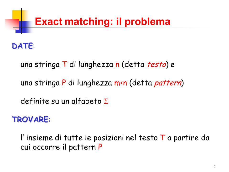 2 Exact matching: il problema DATE DATE: una stringa T di lunghezza n (detta testo) e una stringa P di lunghezza m<n (detta pattern) definite su un al