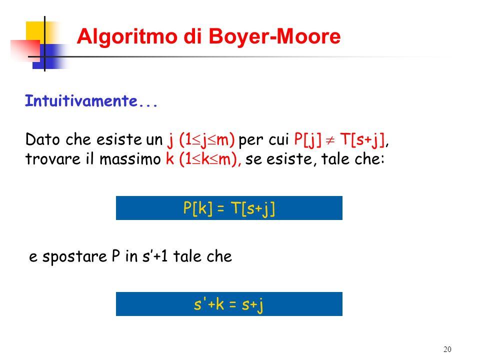 20 Intuitivamente... Dato che esiste un j (1 j m) per cui P[j] T[s+j], trovare il massimo k (1 k m), se esiste, tale che: P[k] = T[s+j] e spostare P i