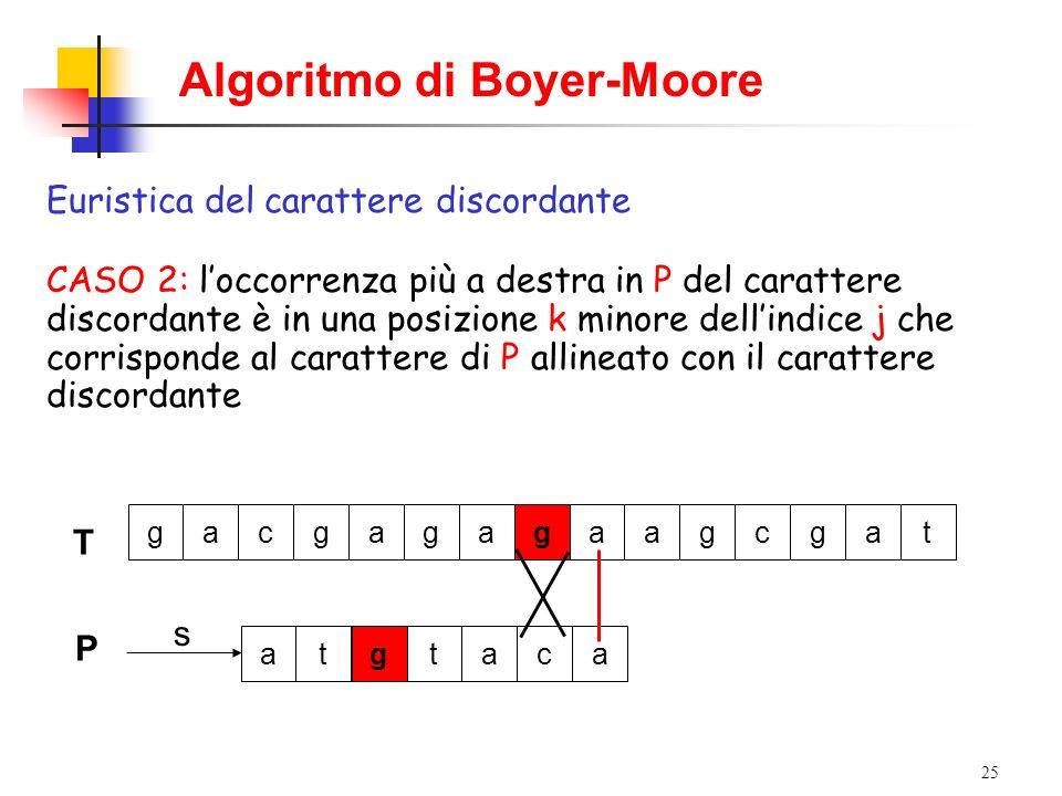 25 Algoritmo di Boyer-Moore Euristica del carattere discordante CASO 2: loccorrenza più a destra in P del carattere discordante è in una posizione k m