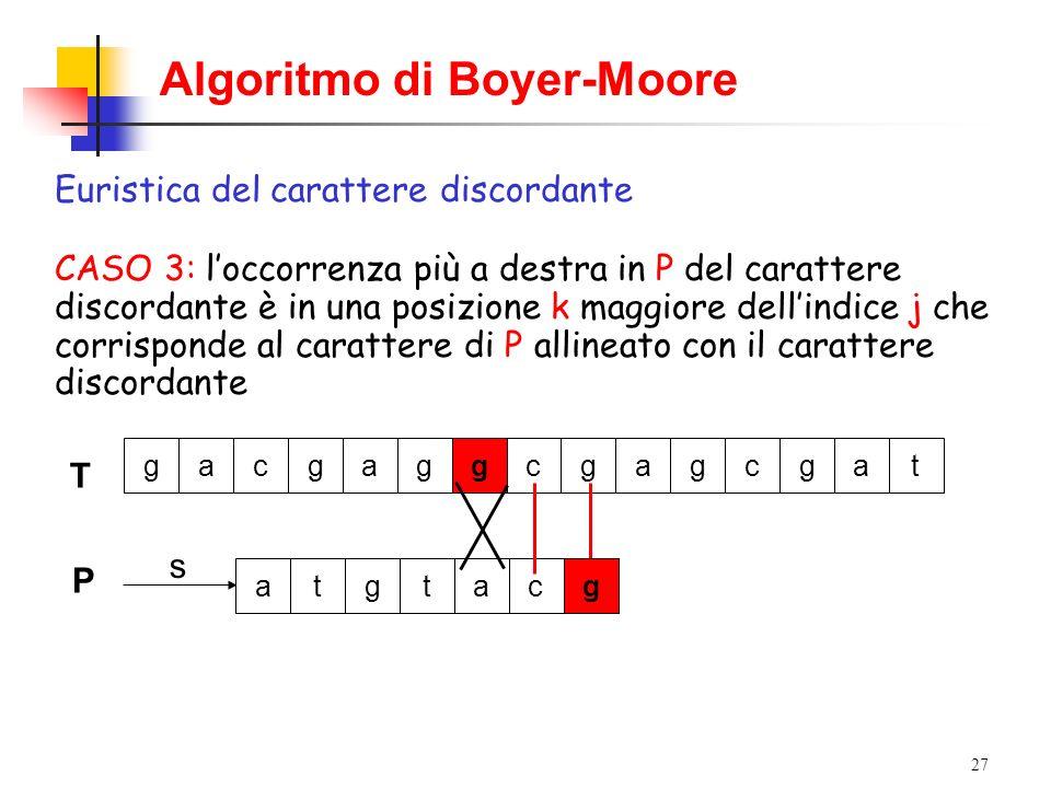 27 Algoritmo di Boyer-Moore Euristica del carattere discordante CASO 3: loccorrenza più a destra in P del carattere discordante è in una posizione k m