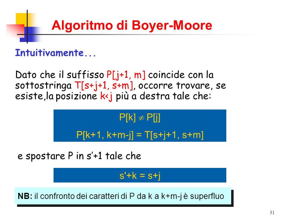 31 Algoritmo di Boyer-Moore Intuitivamente... Dato che il suffisso P[j+1, m] coincide con la sottostringa T[s+j+1, s+m], occorre trovare, se esiste,la