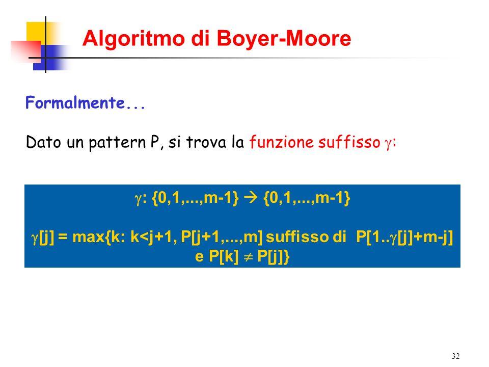 32 Algoritmo di Boyer-Moore Formalmente... Dato un pattern P, si trova la funzione suffisso : : {0,1,...,m-1} {0,1,...,m-1} [j] = max{k: k<j+1, P[j+1,
