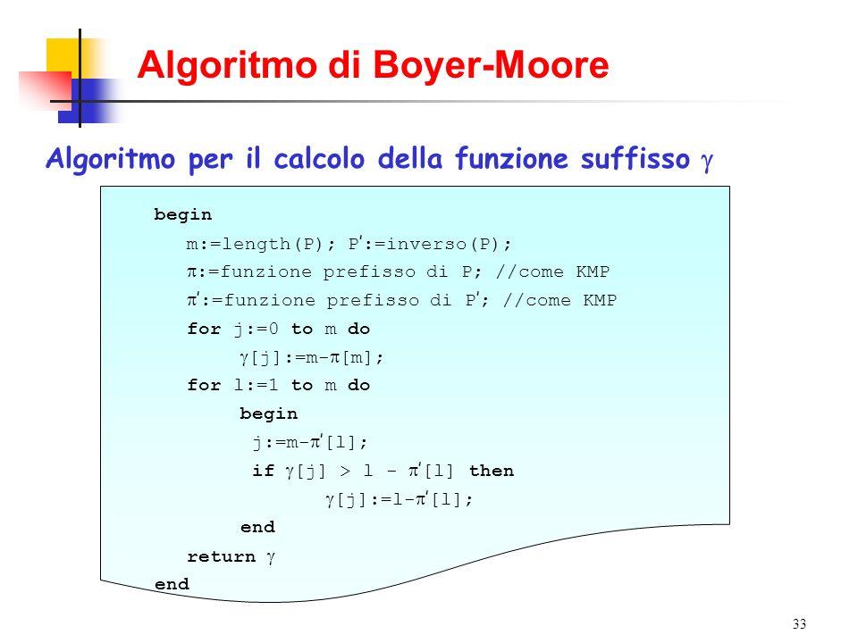 33 Algoritmo di Boyer-Moore Algoritmo per il calcolo della funzione suffisso begin m:=length(P); P :=inverso(P); :=funzione prefisso di P; //come KMP