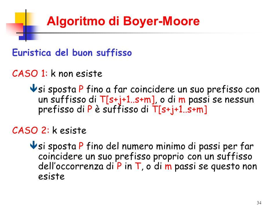34 Algoritmo di Boyer-Moore Euristica del buon suffisso CASO 1: k non esiste êsi sposta P fino a far coincidere un suo prefisso con un suffisso di T[s