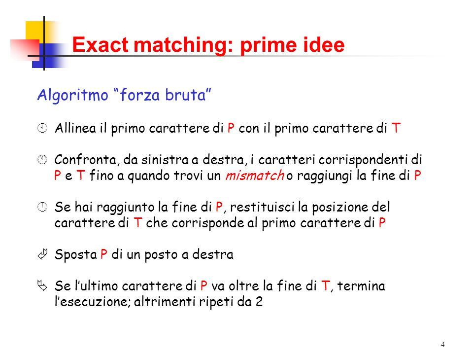4 Exact matching: prime idee Algoritmo forza bruta ÀAllinea il primo carattere di P con il primo carattere di T ÁConfronta, da sinistra a destra, i ca