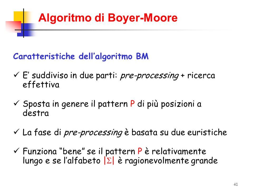 41 Caratteristiche dellalgoritmo BM E suddiviso in due parti: pre-processing + ricerca effettiva Sposta in genere il pattern P di più posizioni a dest