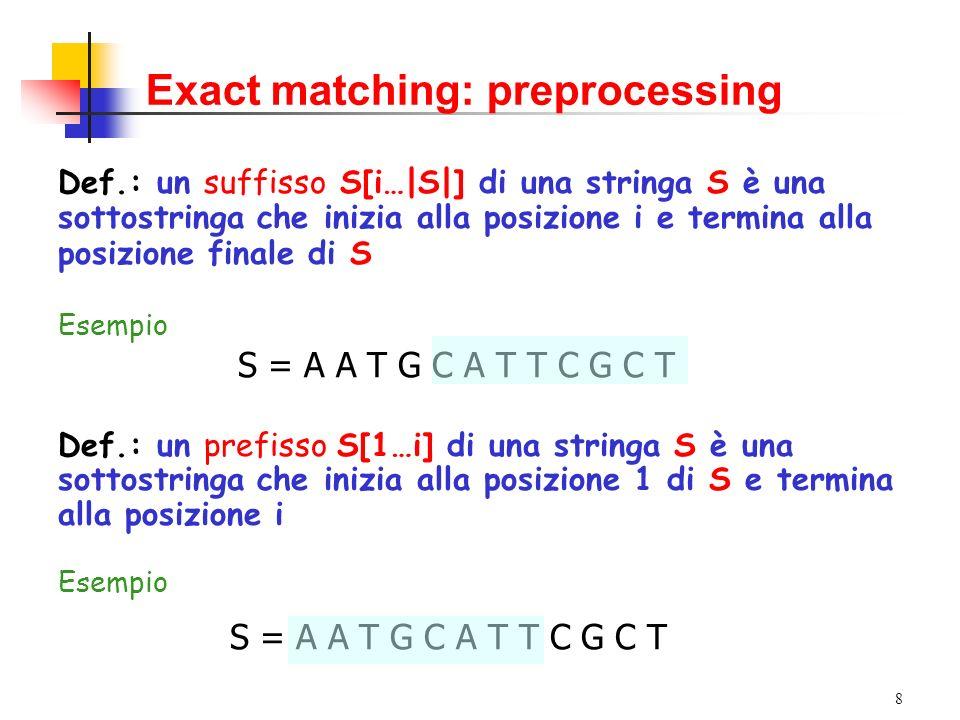 8 Exact matching: preprocessing S = A A T G C A T T C G C T Def.: un suffisso S[i…|S|] di una stringa S è una sottostringa che inizia alla posizione i