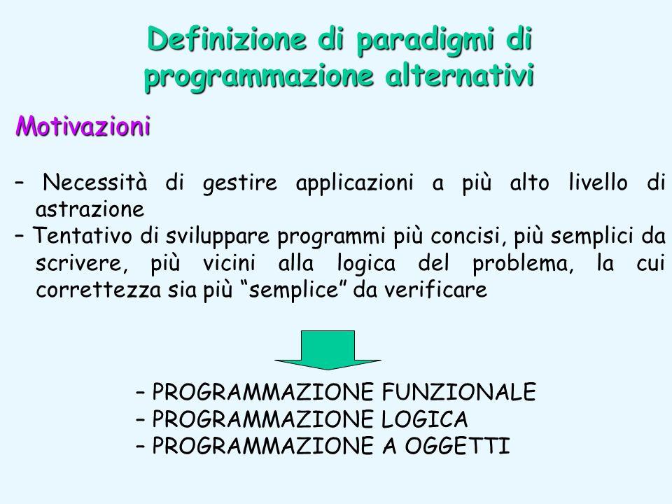 Motivazioni – Necessità di gestire applicazioni a più alto livello di astrazione – Tentativo di sviluppare programmi più concisi, più semplici da scri