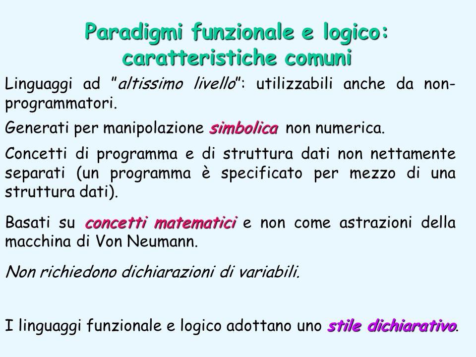 Linguaggi ad altissimo livello: utilizzabili anche da non- programmatori. simbolica Generati per manipolazione simbolica non numerica. Concetti di pro