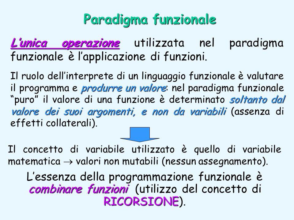 Lunica operazione Lunica operazione utilizzata nel paradigma funzionale è lapplicazione di funzioni. produrre un valore soltanto dal valore dei suoi a