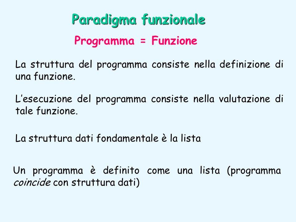 Paradigma funzionale Programma = Funzione La struttura del programma consiste nella definizione di una funzione. Lesecuzione del programma consiste ne