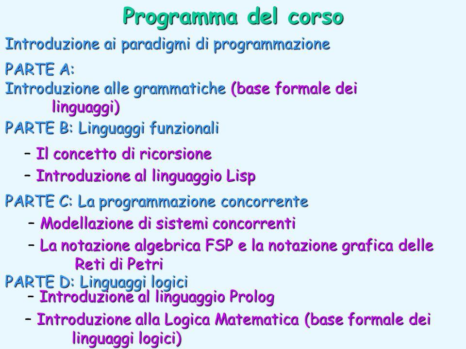Programma del corso Introduzione alla Logica Matematica (base formale dei linguaggi logici) – Introduzione alla Logica Matematica (base formale dei li