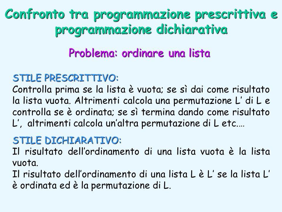 STILE PRESCRITTIVO: Controlla prima se la lista è vuota; se sì dai come risultato la lista vuota. Altrimenti calcola una permutazione L di L e control