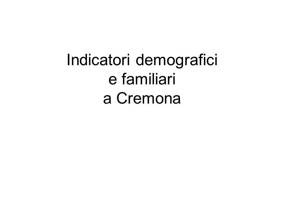 Indicatori demografici e familiari a Cremona