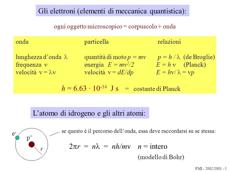 STRUTTURA ATOMICA & LEGAME INTERATOMICO Atomo: m p m n 1.67 · 10 -27 kgm e = 9.11 · 10 -31 kg Nucleo = A nucleoni = Z protoni + N neutroni : A = Z + N