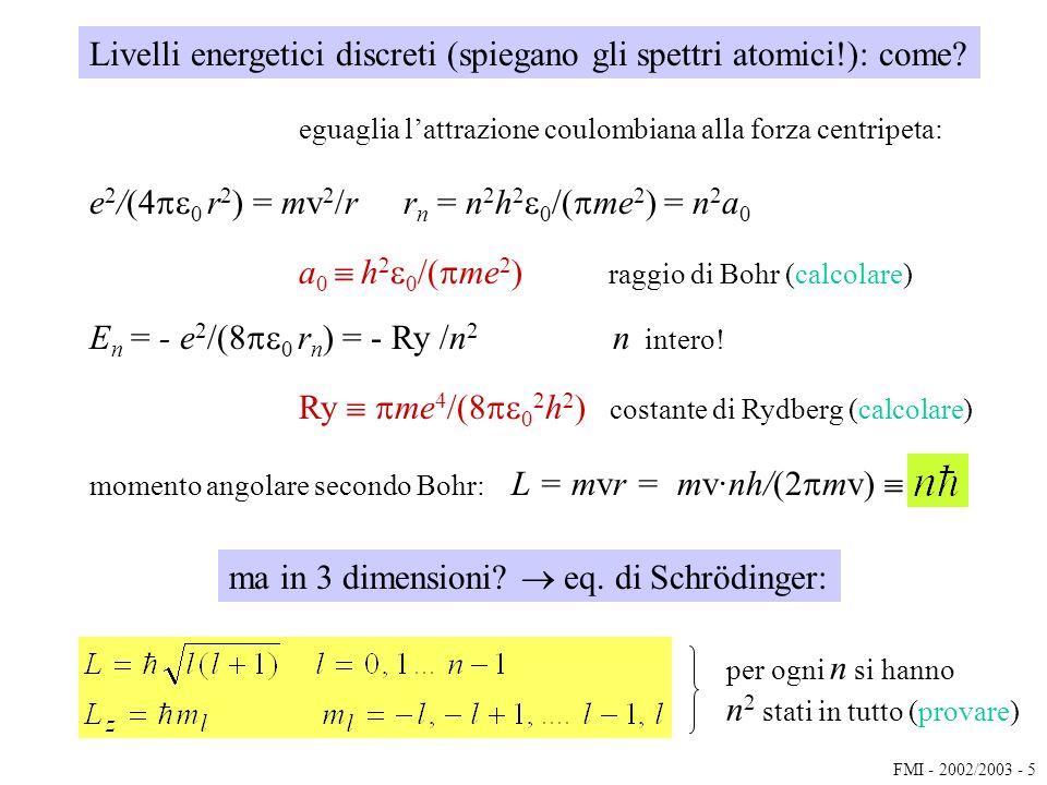 FMI - 2002/2003 - 5 Gli elettroni (elementi di meccanica quantistica): onda particella relazioni lunghezza donda quantità di moto p = mv p = h / (de B