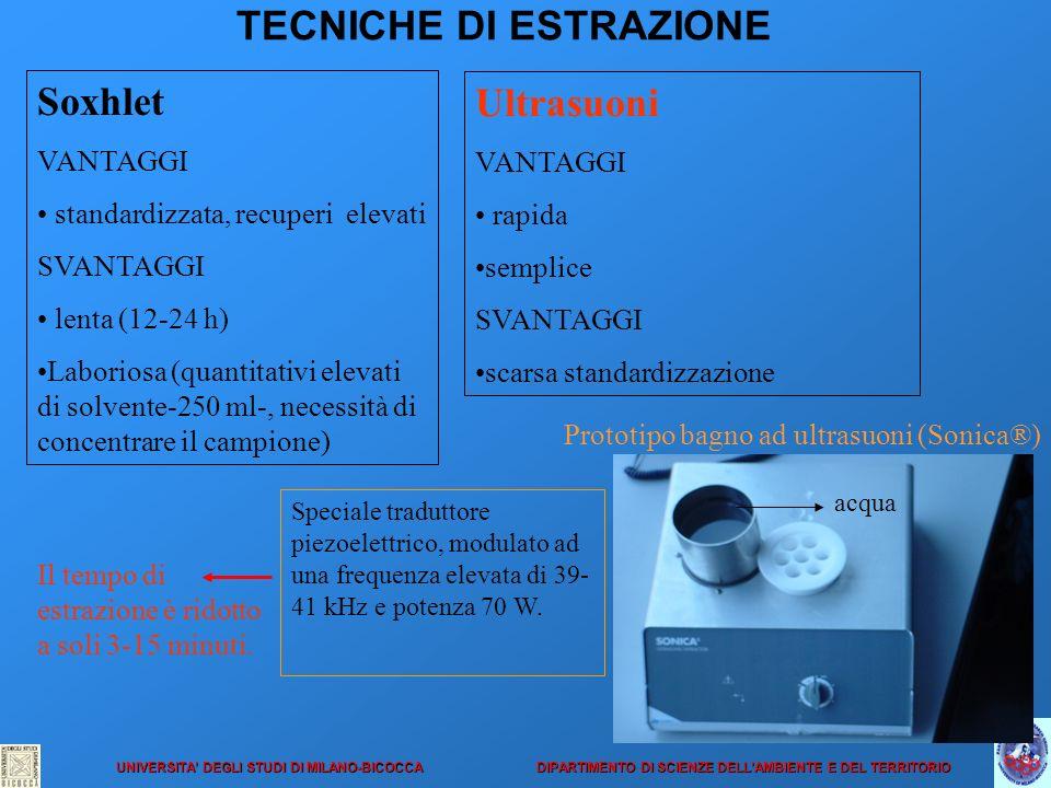 TECNICHE DI ESTRAZIONE Soxhlet VANTAGGI standardizzata, recuperi elevati SVANTAGGI lenta (12-24 h) Laboriosa (quantitativi elevati di solvente-250 ml-