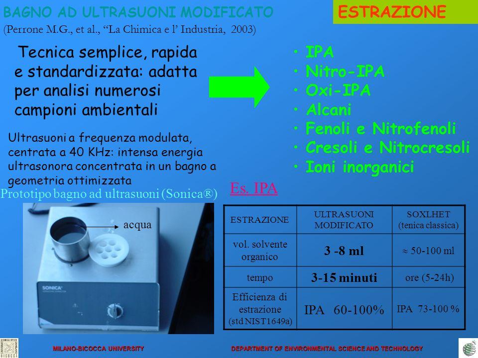 ESTRAZIONE Prototipo bagno ad ultrasuoni (Sonica®) acqua BAGNO AD ULTRASUONI MODIFICATO (Perrone M.G., et al., La Chimica e l Industria, 2003) MILANO-
