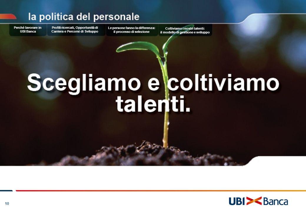 10 Coltiviamo i nostri talenti: il modello di gestione e sviluppo Perché lavorare in UBI Banca Le persone fanno la differenza: il processo di selezion