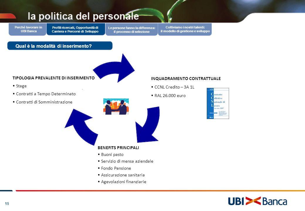 15 Coltiviamo i nostri talenti: il modello di gestione e sviluppo Perché lavorare in UBI Banca Le persone fanno la differenza: il processo di selezion