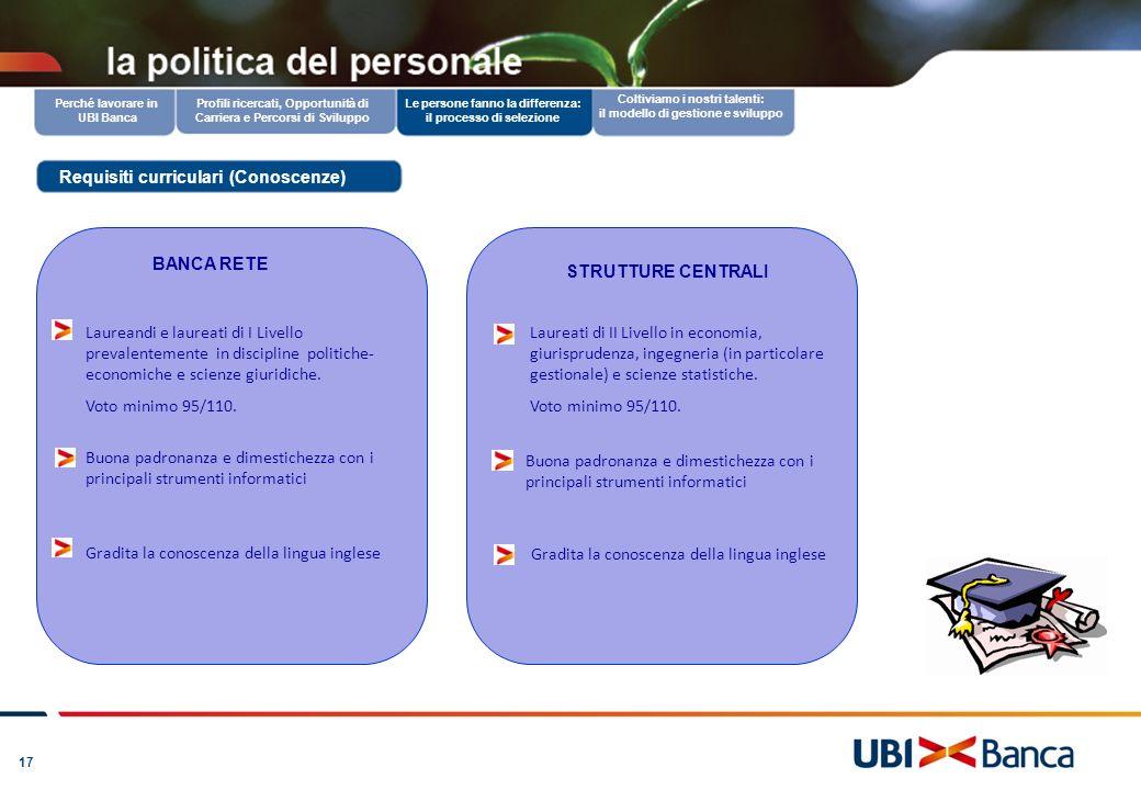 17 Coltiviamo i nostri talenti: il modello di gestione e sviluppo Perché lavorare in UBI Banca Le persone fanno la differenza: il processo di selezion